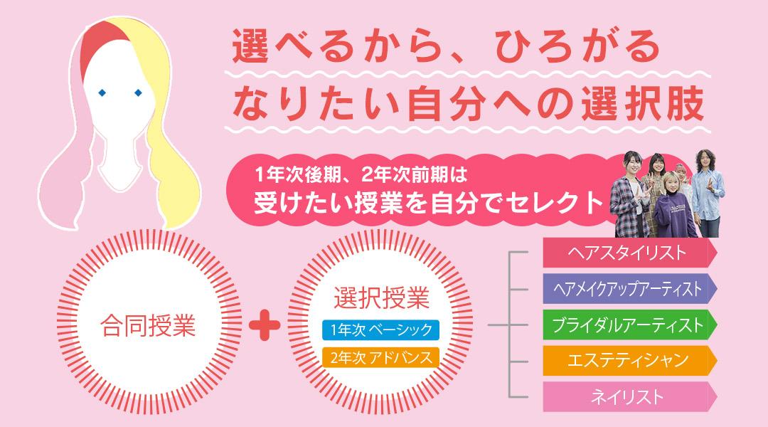 美容専門学校・美容学校 東京|マリールイズ美容専門学校